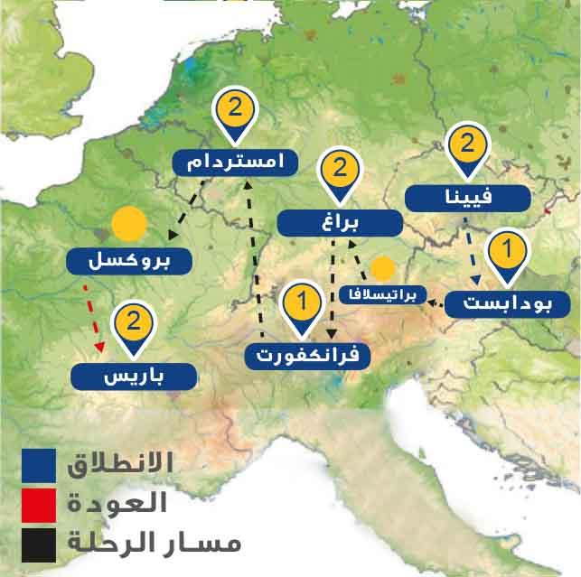 11 من شرق الى غرب أوروبا
